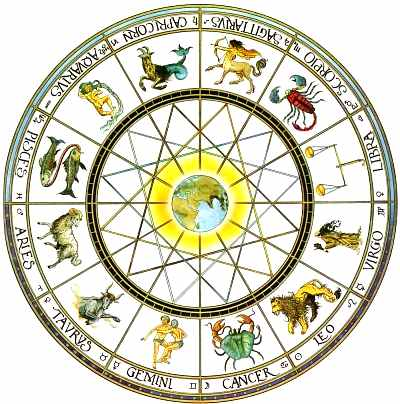 Astrological Signs 2011. Zodiac Sign Changes would make