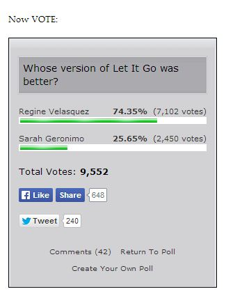 Regine Velasquez's Fans Outvoted Sarah Geronimo's Fans on Let It Go Videos
